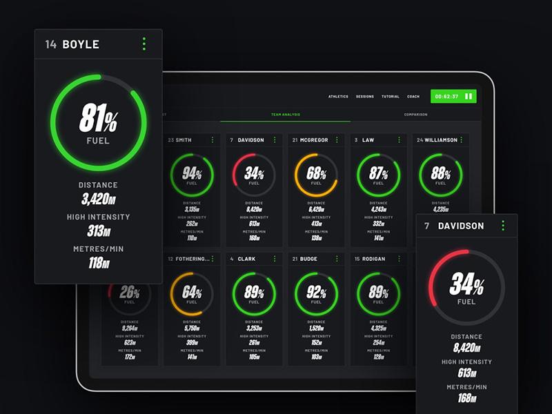 PlayerData Sports Fitness Tracker i4 Product Design