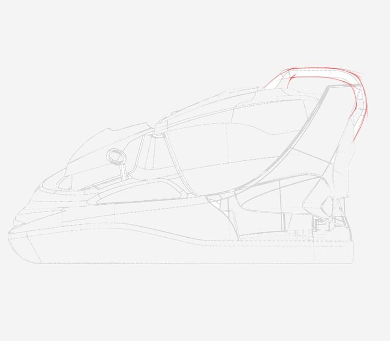 Research Flymo - UltraGlide