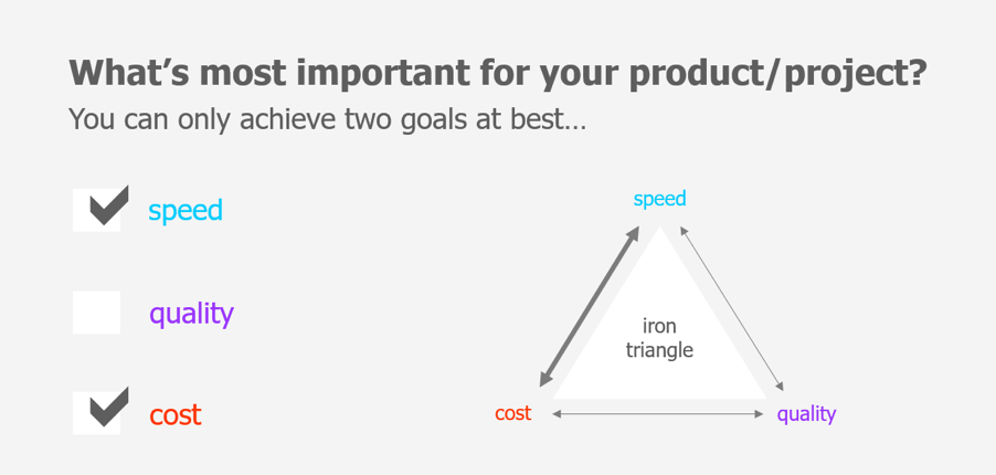 Top tips for effective design